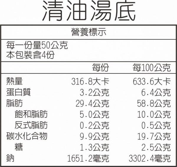 老四川清油麻辣湯底營養成份表